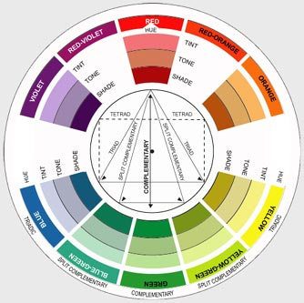 Is A Great Way To Spotlight Your Personality In Wedding Need More Help Pick Up Fashion And Home Decor Magazines Or Check Out This Color Wheel